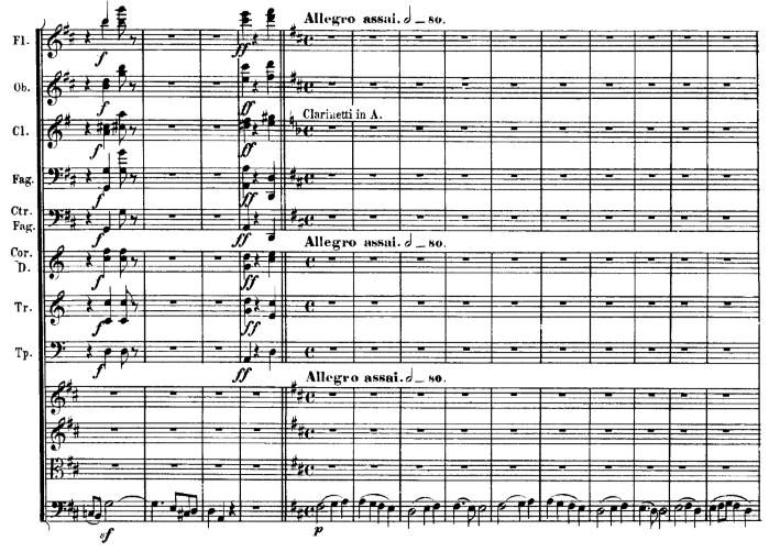 Beethoven Symphony Score Quiz :: StringQuest